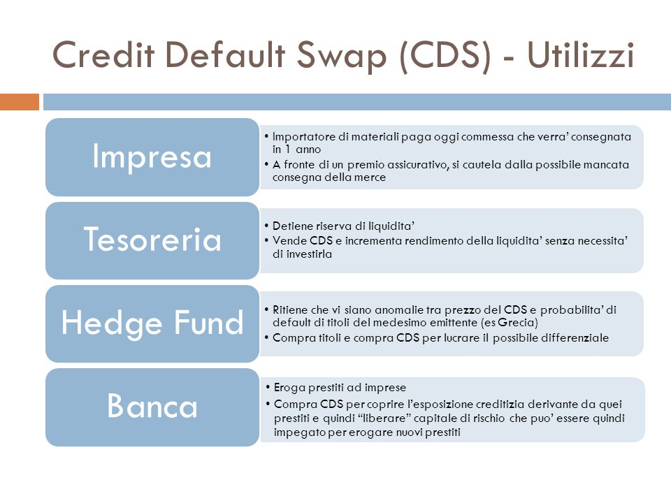 Credit Default Swap (CDS) - Utilizzi