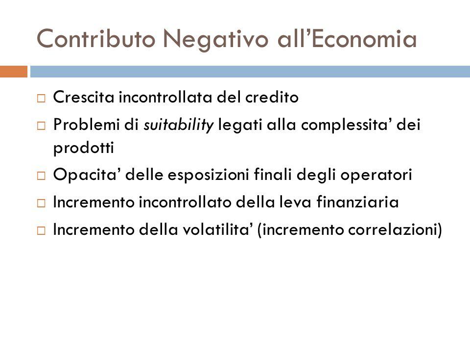 Contributo Negativo all'Economia