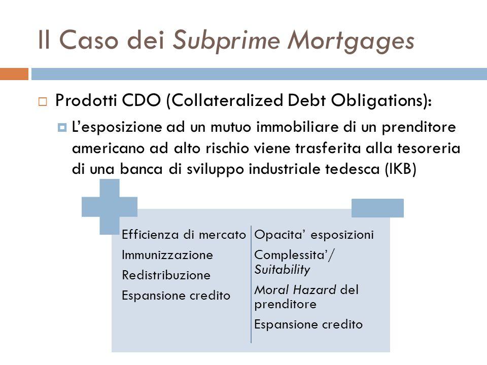 Il Caso dei Subprime Mortgages