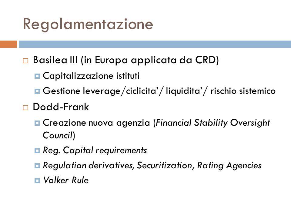 Regolamentazione Basilea III (in Europa applicata da CRD) Dodd-Frank