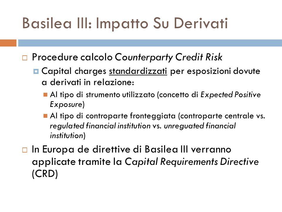 Basilea III: Impatto Su Derivati