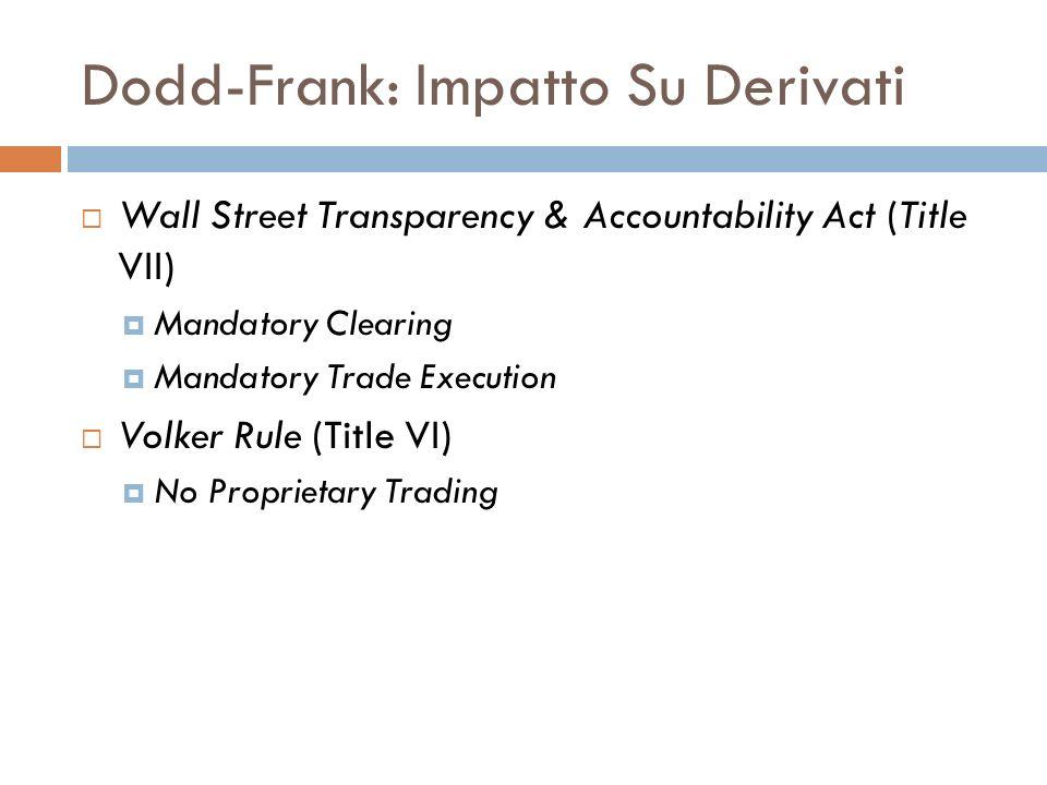 Dodd-Frank: Impatto Su Derivati