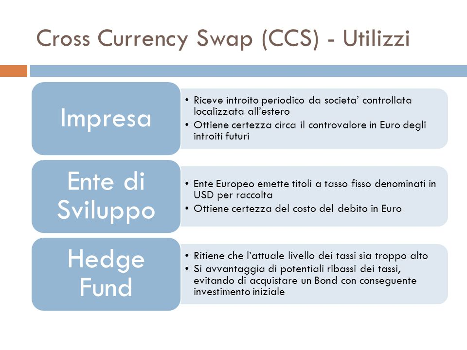 Cross Currency Swap (CCS) - Utilizzi