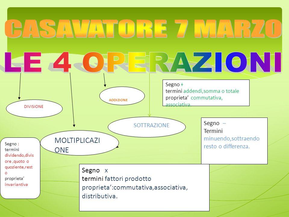 CASAVATORE 7 MARZO LE 4 OPERAZIONI MOLTIPLICAZIONE Segno x