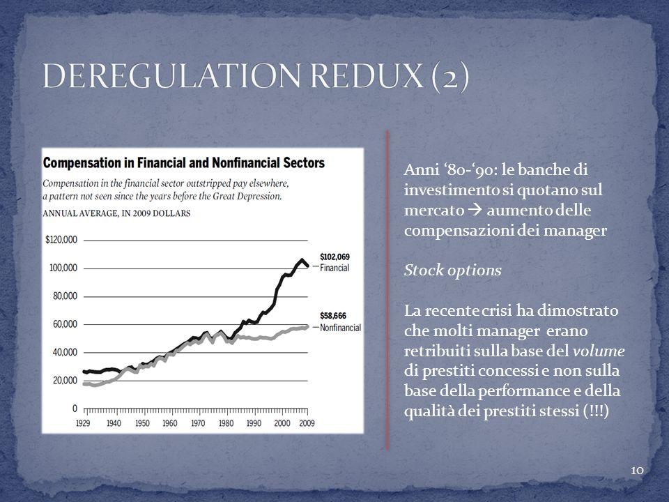 DEREGULATION REDUX (2) Anni '80-'90: le banche di investimento si quotano sul mercato  aumento delle compensazioni dei manager.