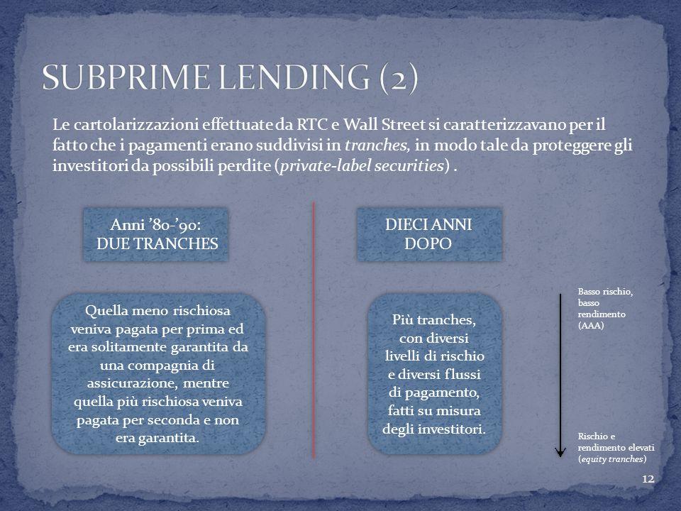 SUBPRIME LENDING (2)