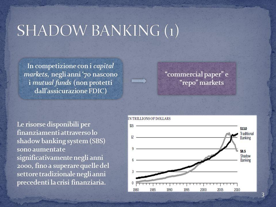 commercial paper e repo markets