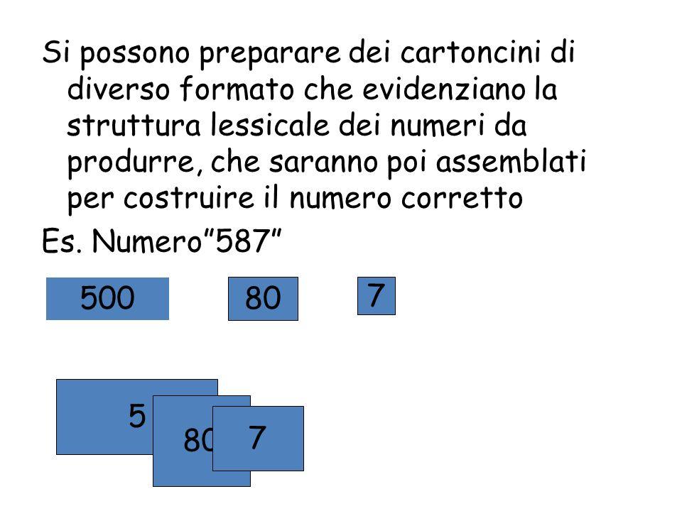 Si possono preparare dei cartoncini di diverso formato che evidenziano la struttura lessicale dei numeri da produrre, che saranno poi assemblati per costruire il numero corretto
