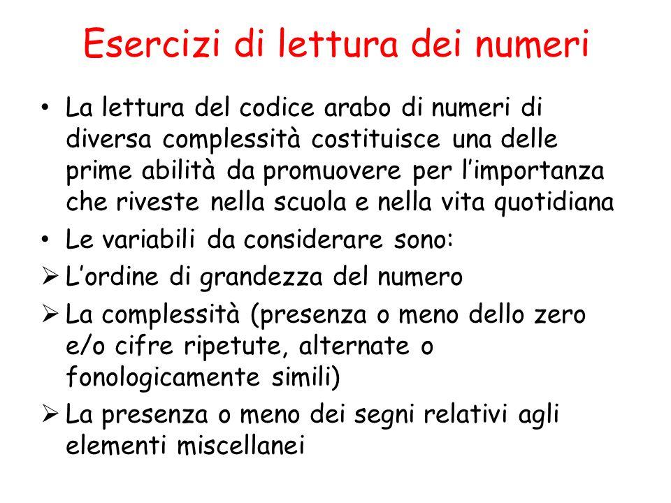Esercizi di lettura dei numeri