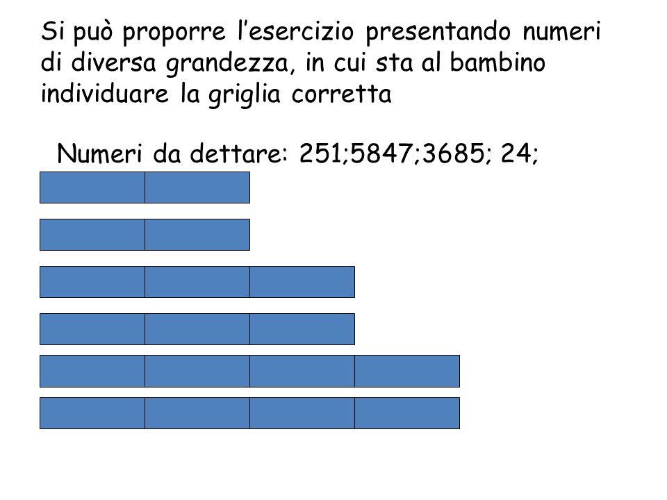 Si può proporre l'esercizio presentando numeri di diversa grandezza, in cui sta al bambino individuare la griglia corretta