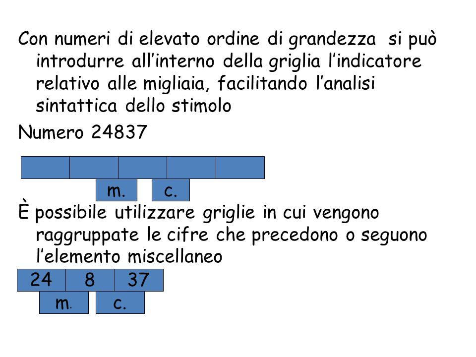 Con numeri di elevato ordine di grandezza si può introdurre all'interno della griglia l'indicatore relativo alle migliaia, facilitando l'analisi sintattica dello stimolo