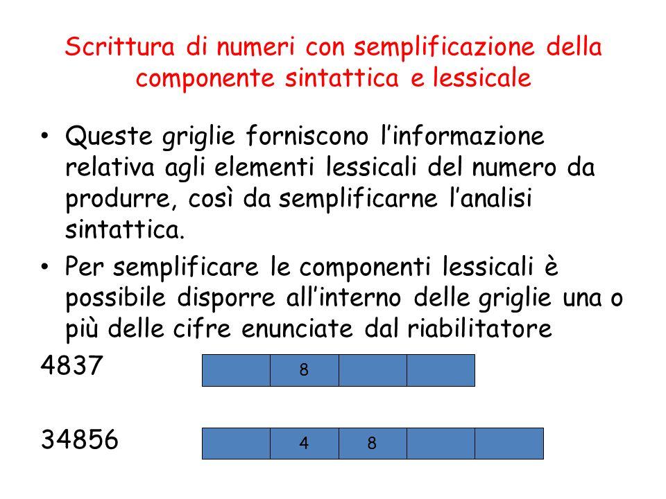 Scrittura di numeri con semplificazione della componente sintattica e lessicale