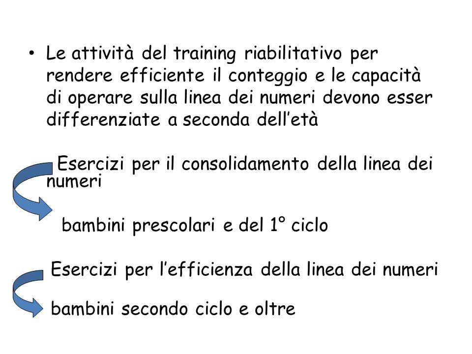 Le attività del training riabilitativo per rendere efficiente il conteggio e le capacità di operare sulla linea dei numeri devono esser differenziate a seconda dell'età