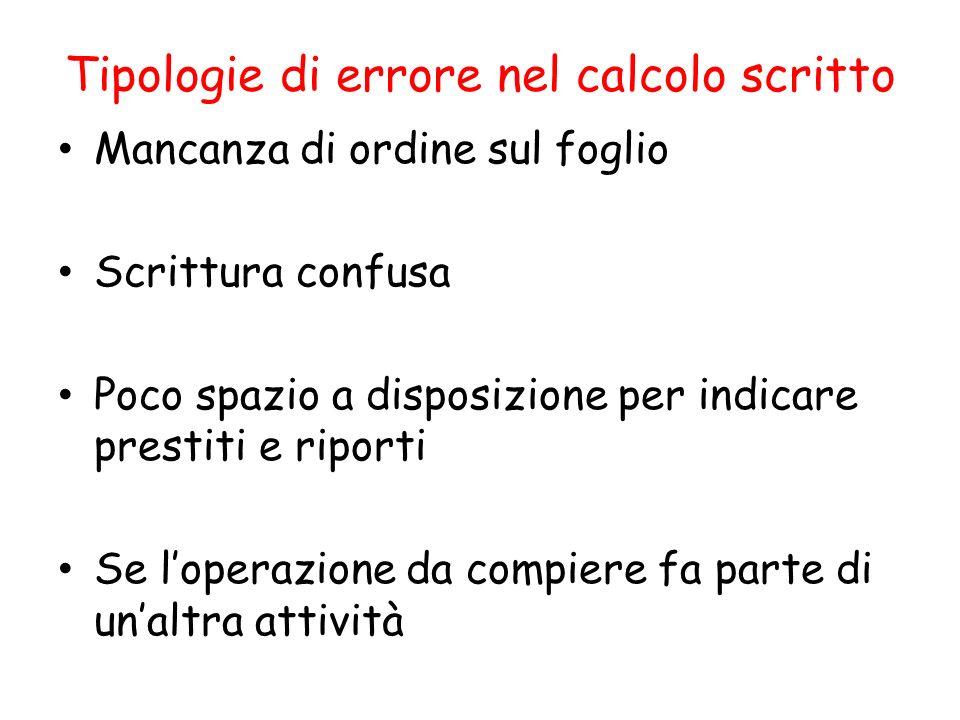 Tipologie di errore nel calcolo scritto