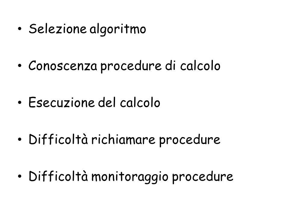 Selezione algoritmo Conoscenza procedure di calcolo. Esecuzione del calcolo. Difficoltà richiamare procedure.