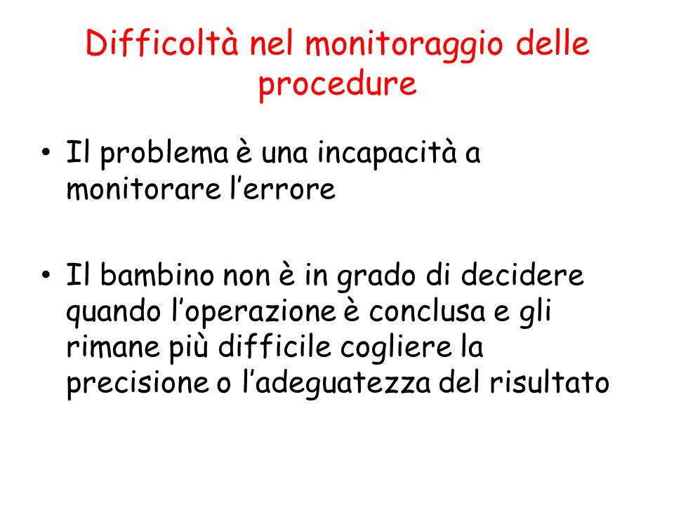 Difficoltà nel monitoraggio delle procedure