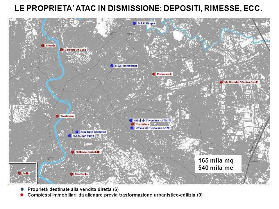 LE PROPRIETA' ATAC IN DISMISSIONE: DEPOSITI, RIMESSE, ECC.