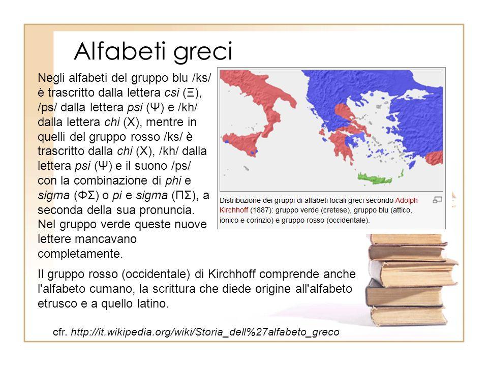 Alfabeti greci