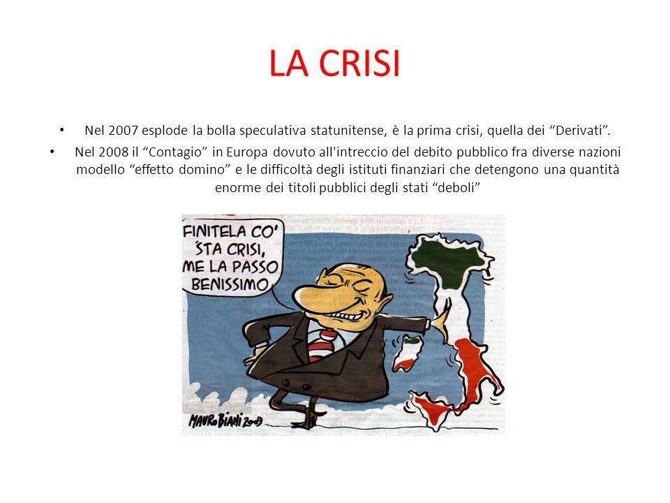 LA CRISI Nel 2007 esplode la bolla speculativa statunitense, è la prima crisi, quella dei Derivati .