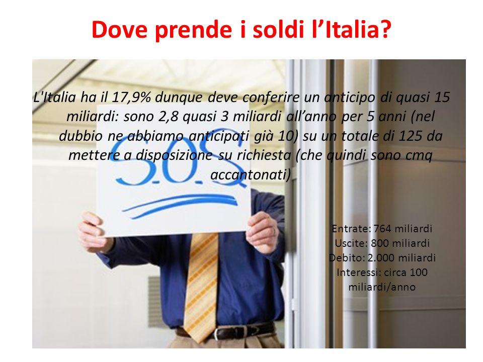 Dove prende i soldi l'Italia