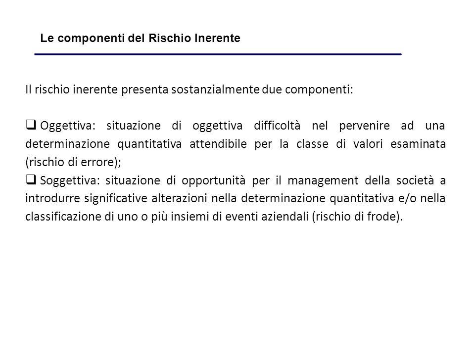 Il rischio inerente presenta sostanzialmente due componenti: