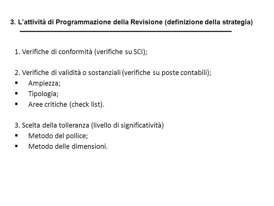 1. Verifiche di conformità (verifiche su SCI);