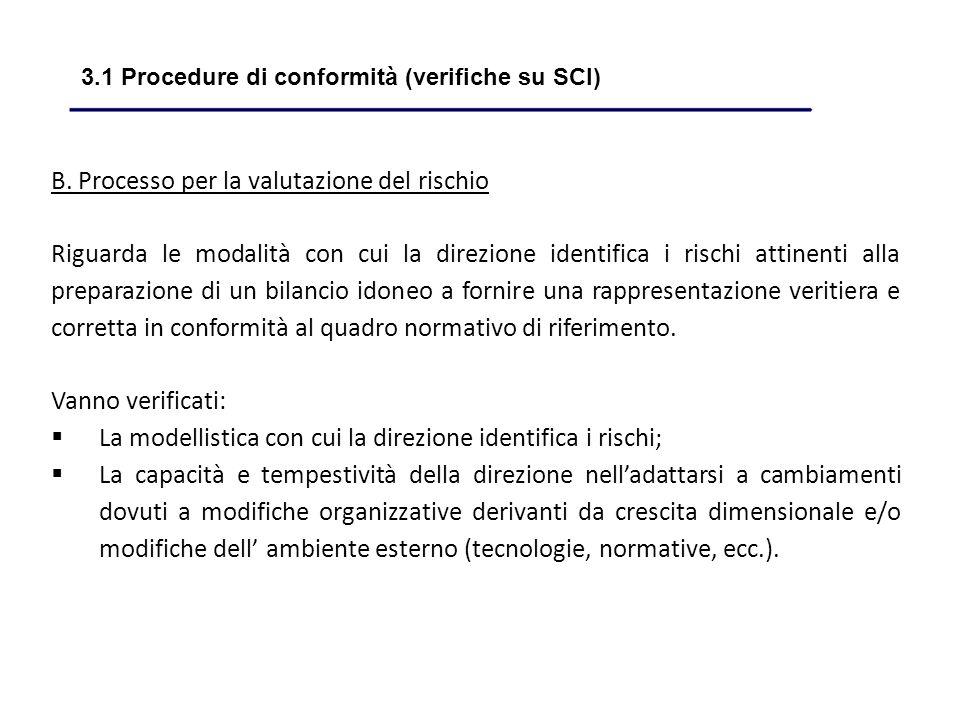 B. Processo per la valutazione del rischio