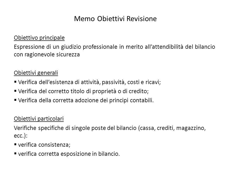 Memo Obiettivi Revisione