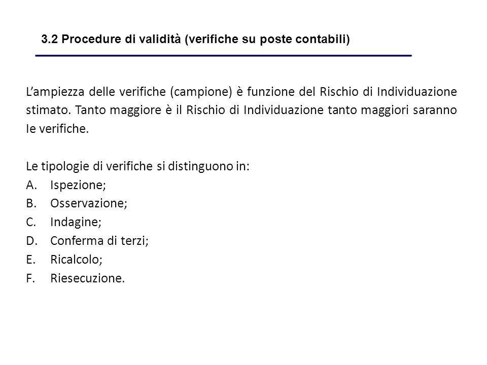 Le tipologie di verifiche si distinguono in: Ispezione; Osservazione;