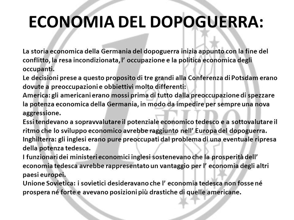 ECONOMIA DEL DOPOGUERRA: