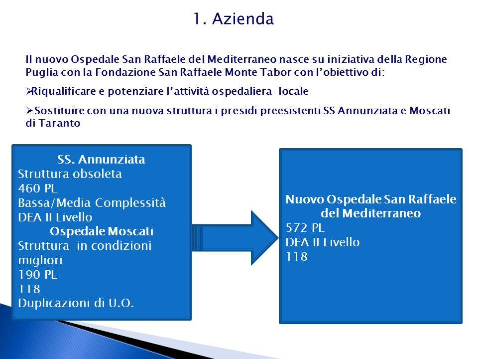 Nuovo Ospedale San Raffaele del Mediterraneo