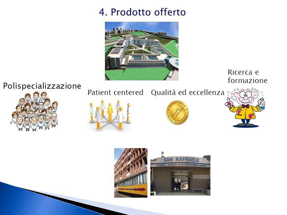 4. Prodotto offerto Polispecializzazione Ricerca e formazione
