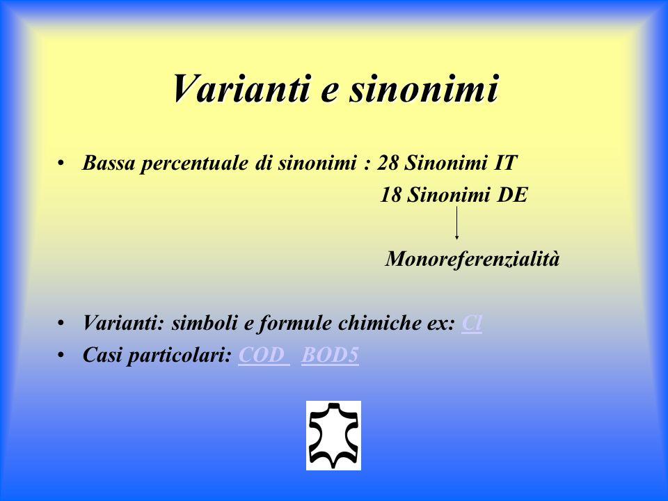 Varianti e sinonimi Bassa percentuale di sinonimi : 28 Sinonimi IT