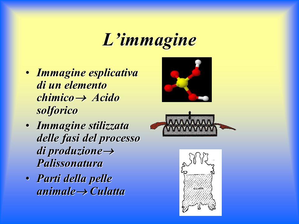L'immagineImmagine esplicativa di un elemento chimico Acido solforico. Immagine stilizzata delle fasi del processo di produzione Palissonatura.