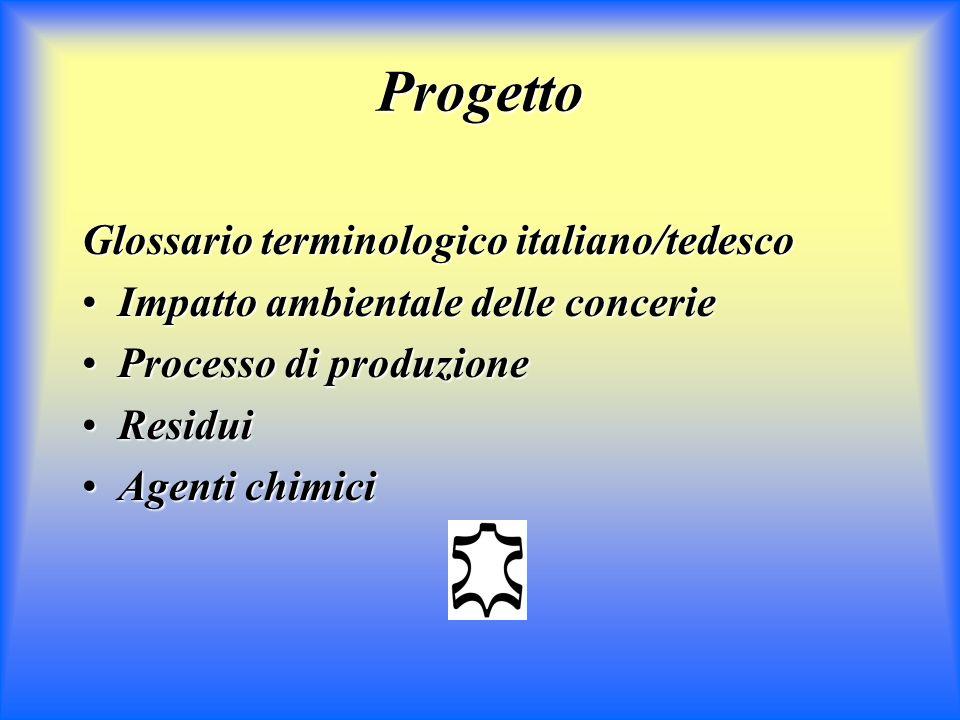 Progetto Glossario terminologico italiano/tedesco