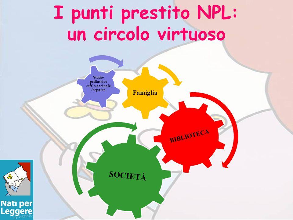 I punti prestito NPL: un circolo virtuoso