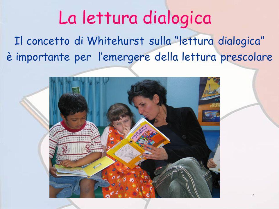 La lettura dialogica Il concetto di Whitehurst sulla lettura dialogica è importante per l'emergere della lettura prescolare.