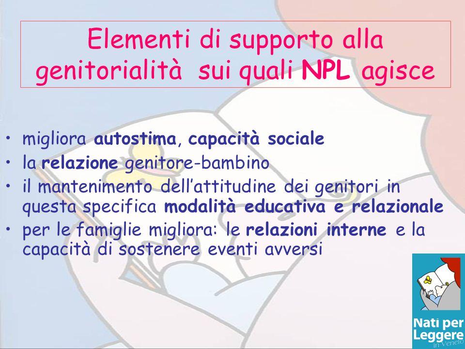 Elementi di supporto alla genitorialità sui quali NPL agisce