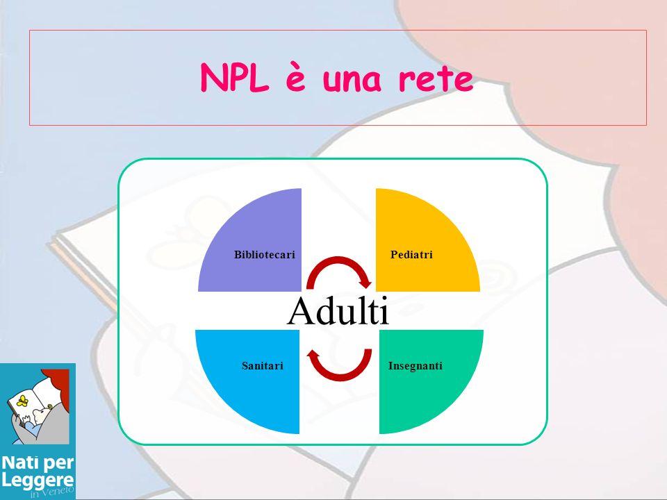 NPL è una rete Bibliotecari Pediatri Insegnanti Adulti Sanitari