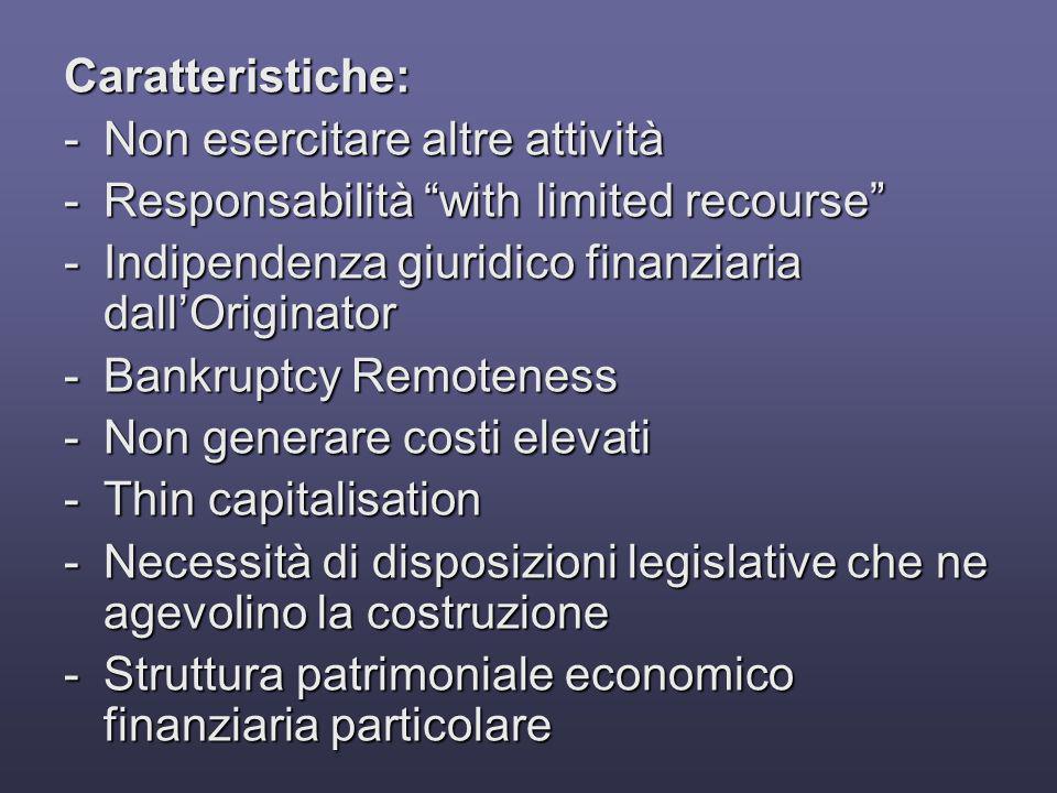 Caratteristiche: Non esercitare altre attività. Responsabilità with limited recourse Indipendenza giuridico finanziaria dall'Originator.