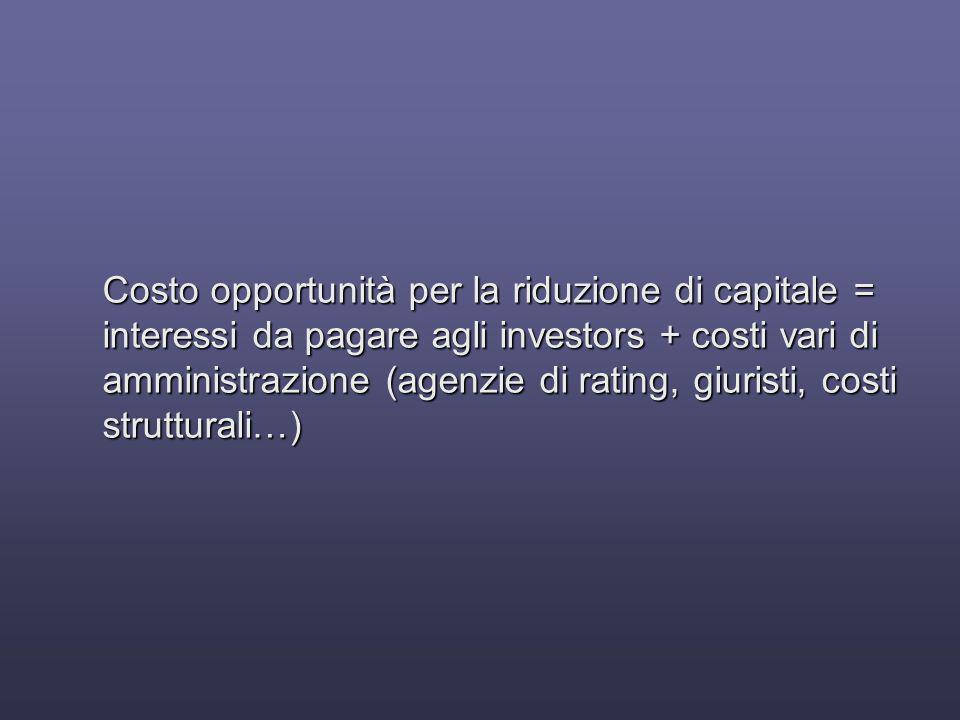 Costo opportunità per la riduzione di capitale = interessi da pagare agli investors + costi vari di amministrazione (agenzie di rating, giuristi, costi strutturali…)