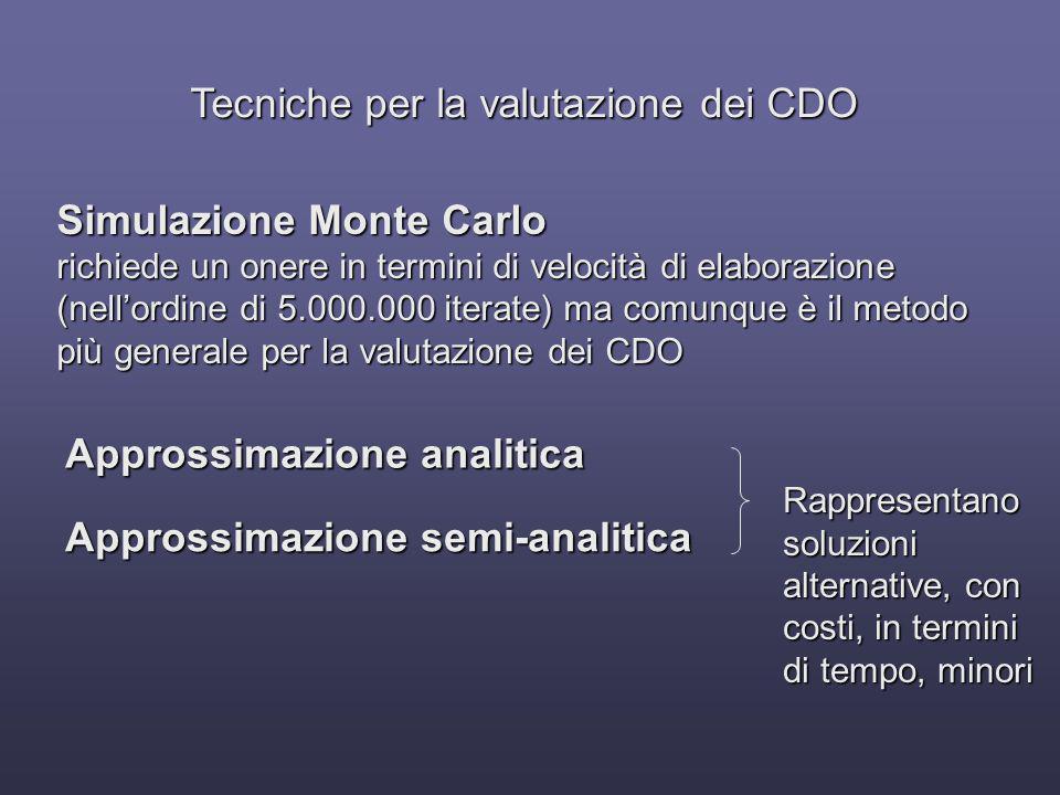 Tecniche per la valutazione dei CDO