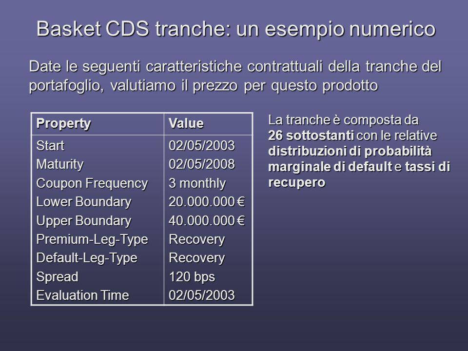 Basket CDS tranche: un esempio numerico