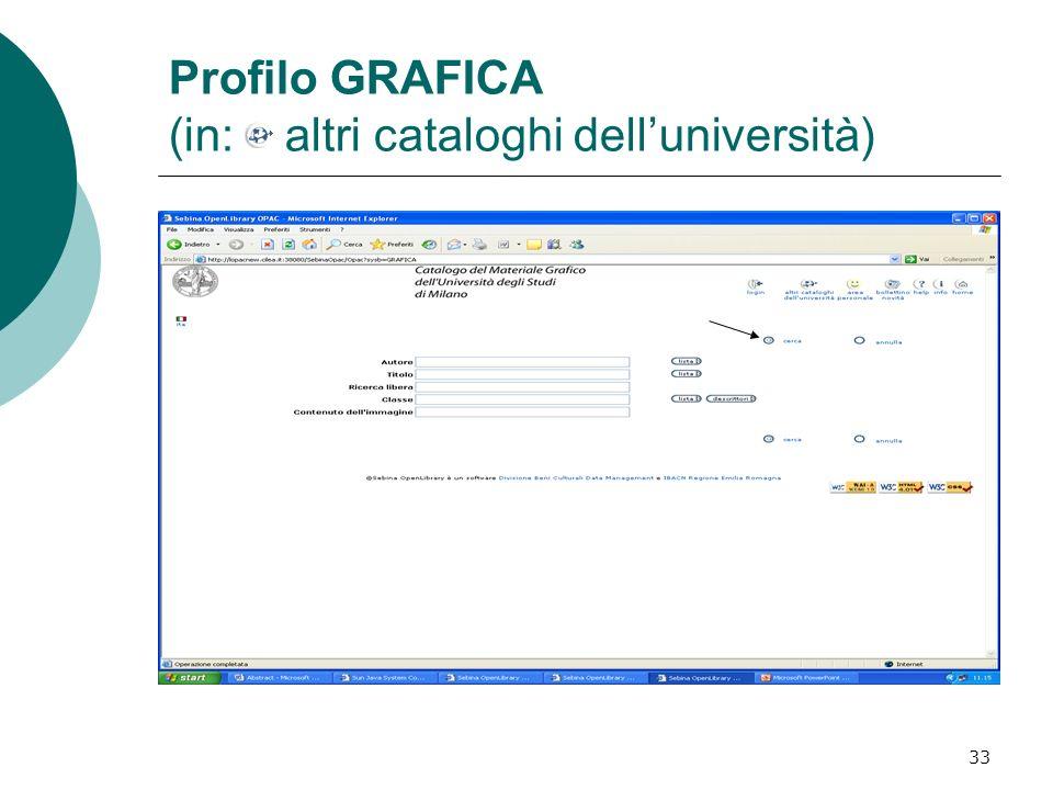 Profilo GRAFICA (in: altri cataloghi dell'università)