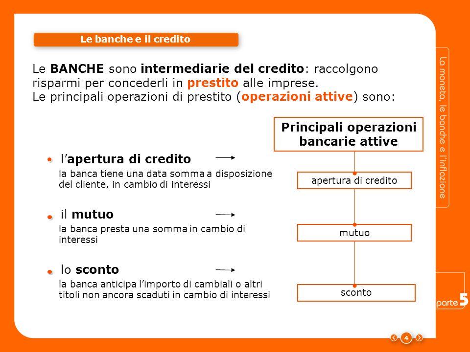 Principali operazioni bancarie attive