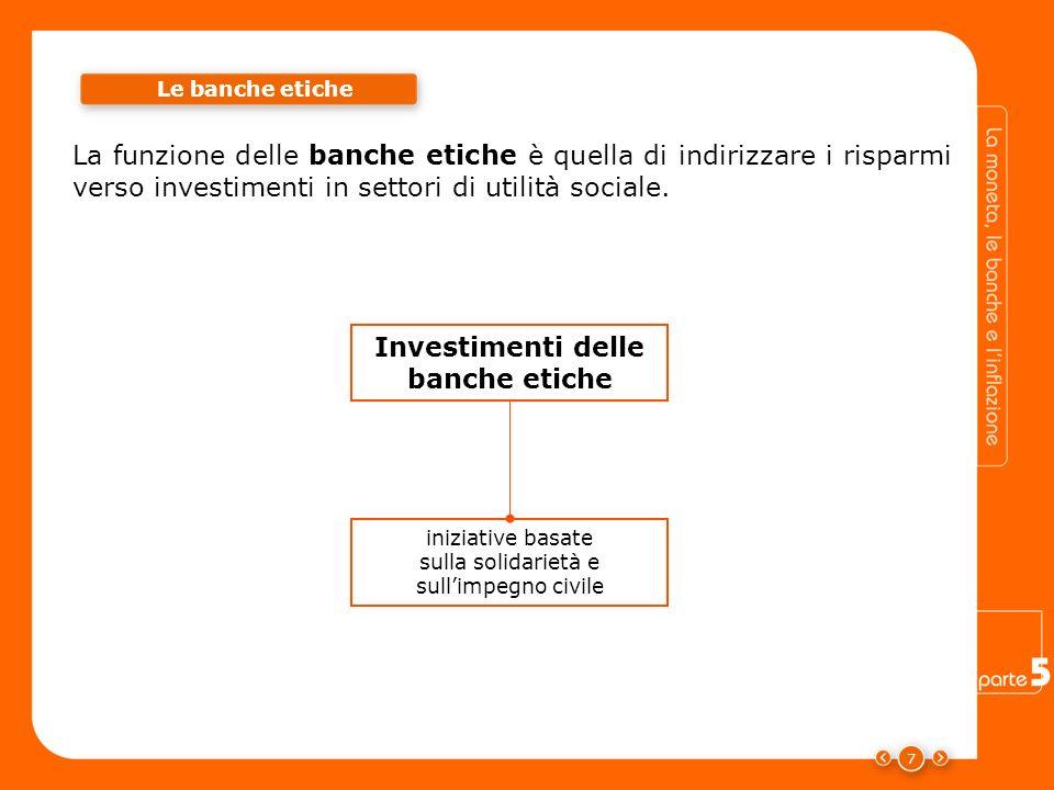 Investimenti delle banche etiche