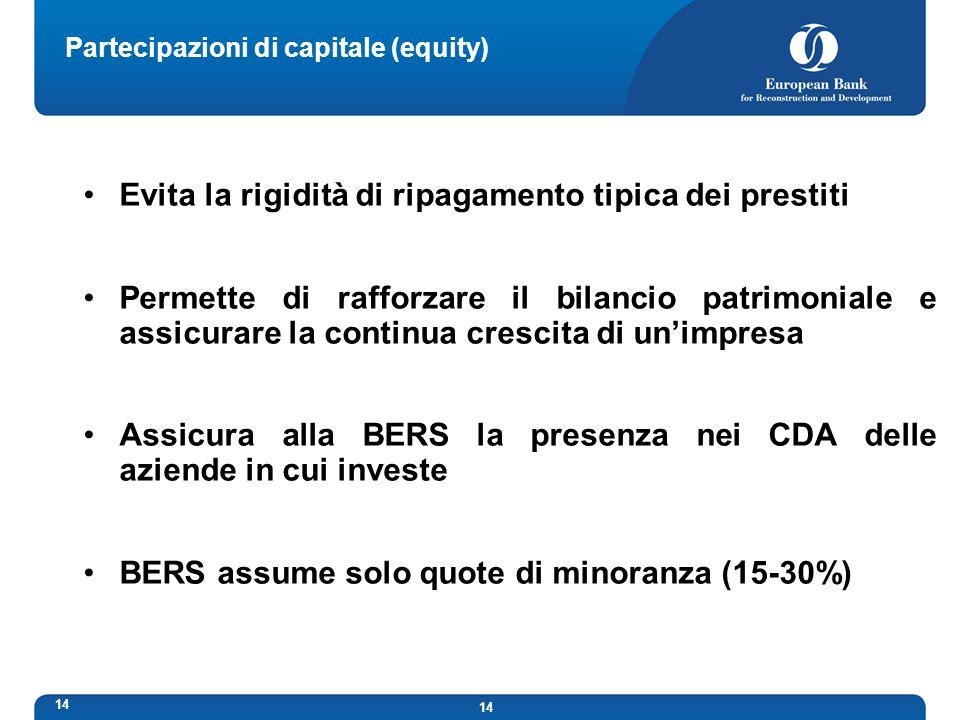 Partecipazioni di capitale (equity)