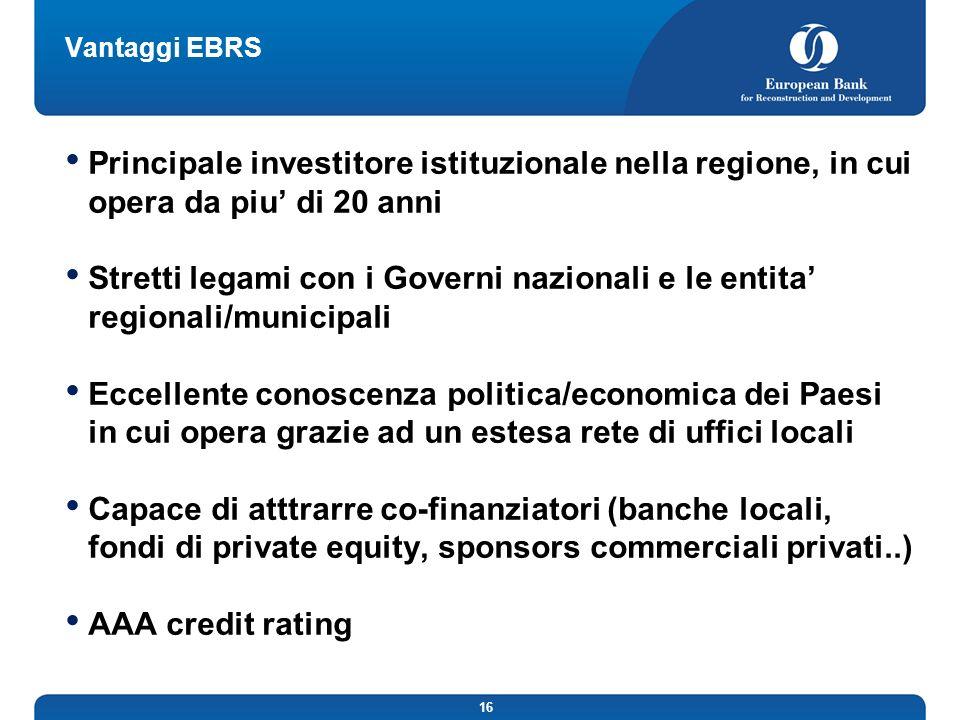 Vantaggi EBRS Principale investitore istituzionale nella regione, in cui opera da piu' di 20 anni.