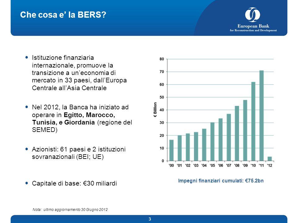 Impegni finanziari cumulati: €75.2bn