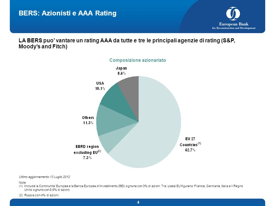 BERS: Azionisti e AAA Rating
